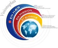 Visionsplan