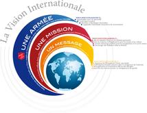 La Vision Internationale