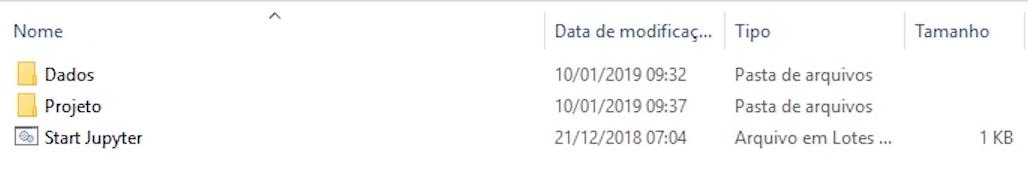 """Duas pastas: """"Dados"""" e """"Projeto"""" e o arquivo `Start Jupyter.bat`"""