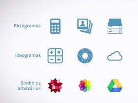 mostrando ideogramas, símbolos arbitrários e pictogramas