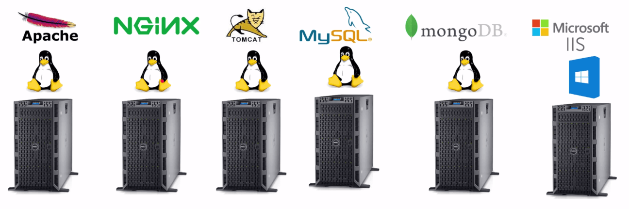 Um sistema operacional em cada servidor