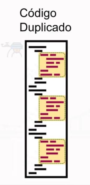 Imagem com 3 blocos iguais representados como blocos de código em duplicidade