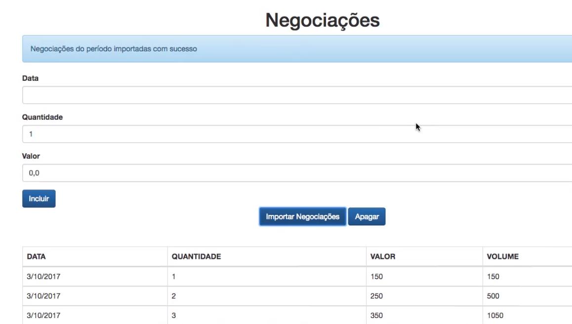 negociações exibidas na tabela
