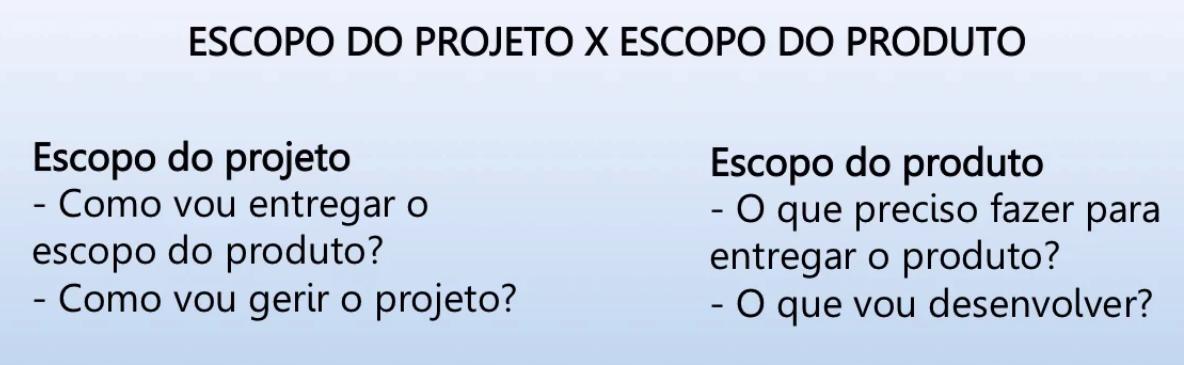 Escopo do projeto e escopo do produto