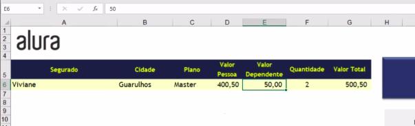 Primeira inserção de dados na tabela