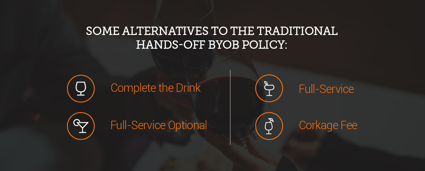 alternatives to the traditional hands-off byob policy