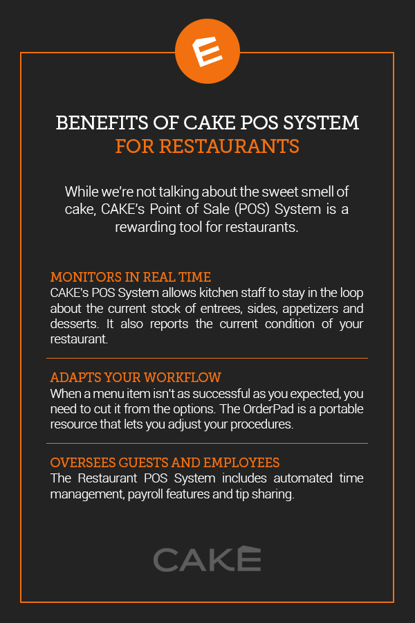 benefits of CAKE POS system