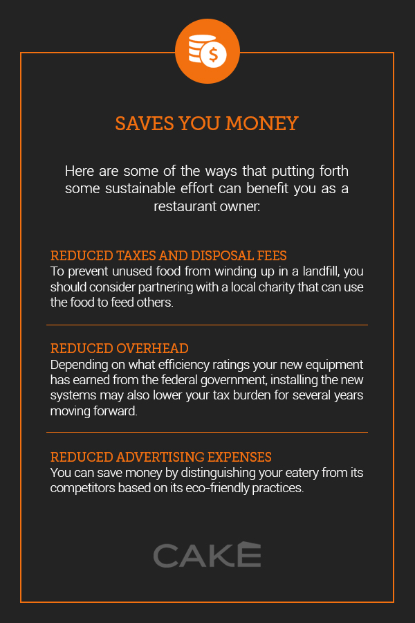 save money by implementing sustainable restaurant practices