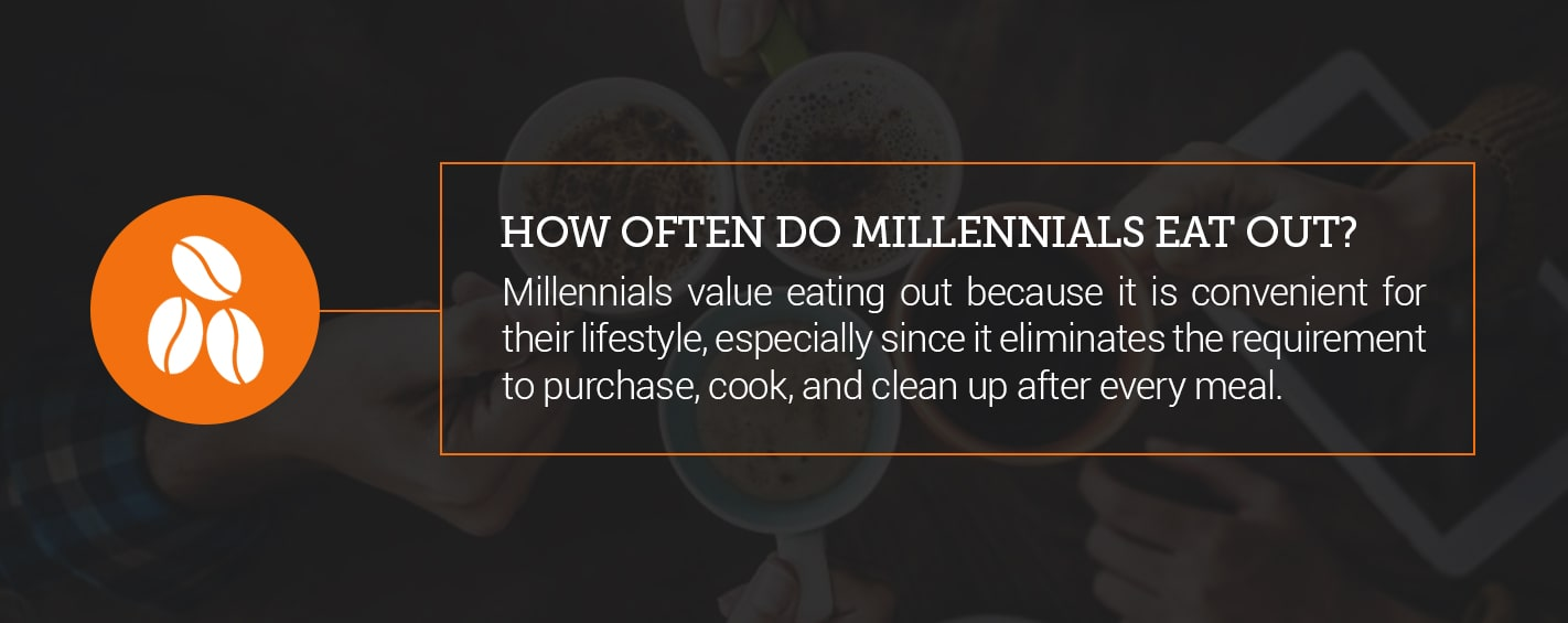 Millennial dining out habits