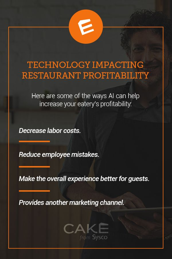 how technology is impacting restaurant profitability
