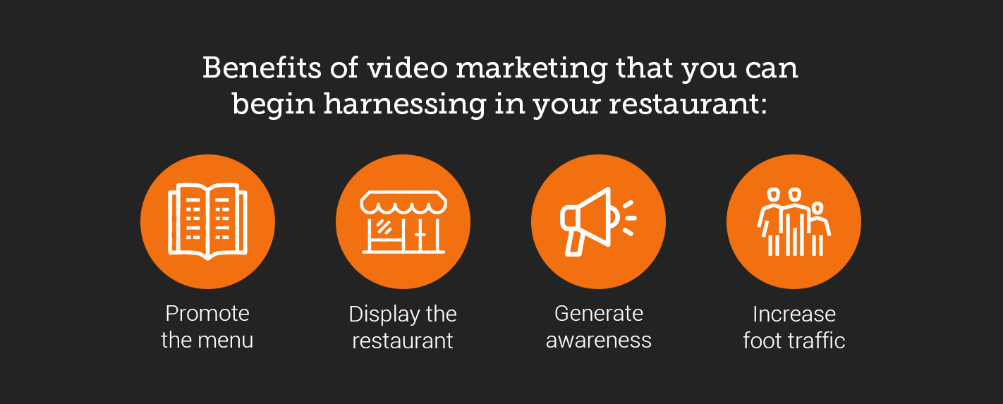 the benefits of restaurant video marketing