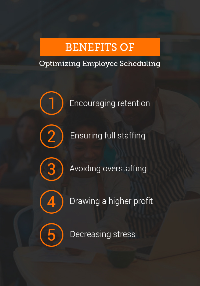 benefits of optimizing employee scheduling