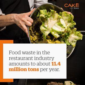restaurant inventory statistic