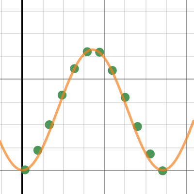 Image of Trig. Project Template