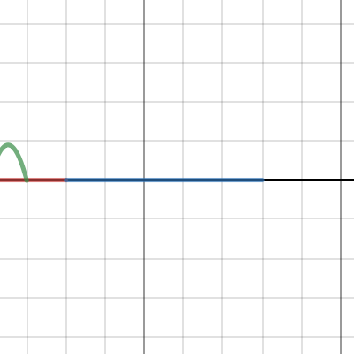 Image of x-intercepts for fireworks benchmark