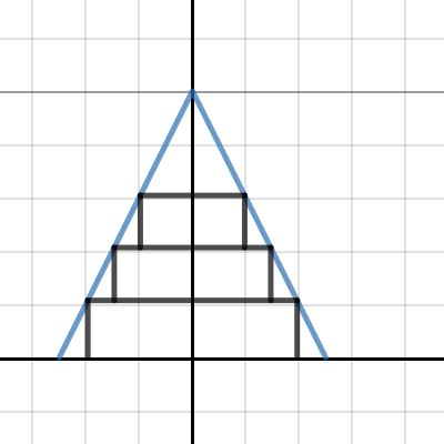 Image of 3 cake in cone problem