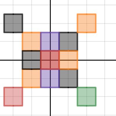 Image of Mosaic of Quasi Squares