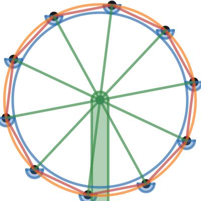 Image of Ferris Wheel (skabelon)