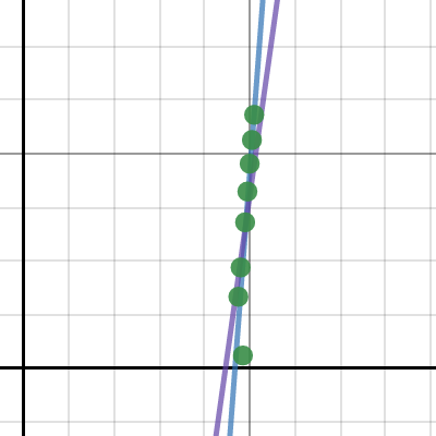 Image of Graph 8