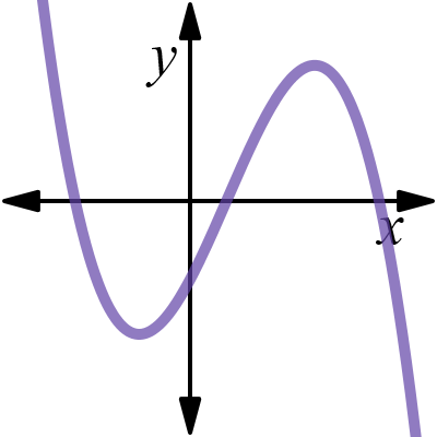 Image of Graph Transformations