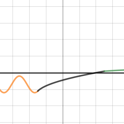 Image of Rollercoaster graph