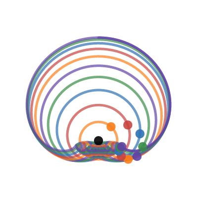 Image of Dynamic Spiral or; Circles Around Circles
