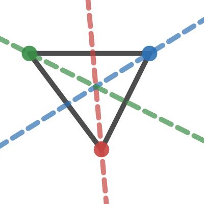 Image of Triangle Segments – Incenter