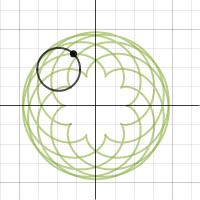 SBURB Epicycloid