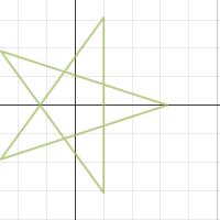 Image of Pentagram