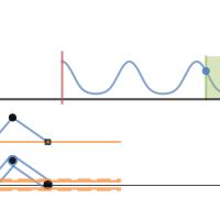 Image of Crank Mechanism (interactive)