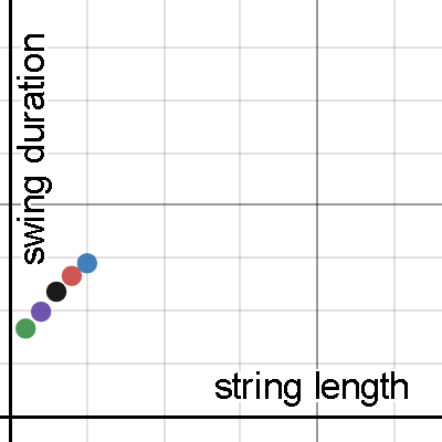 Image of superswing 2