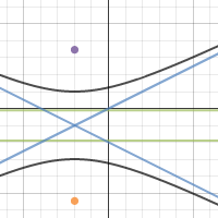 Image of Hyperbola2