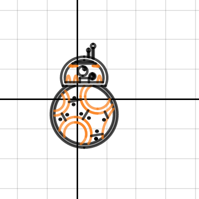 Image of BB-8 Algebra Problem