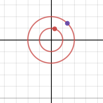 Image of Circular Motion