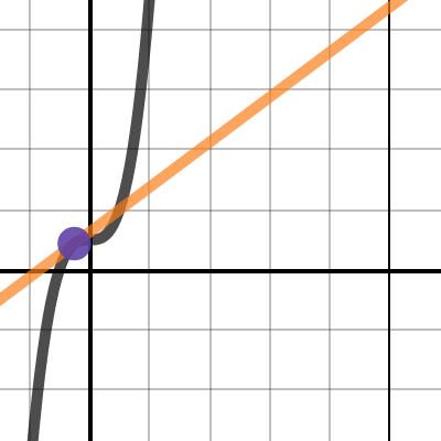 Image of Calc 1017 M