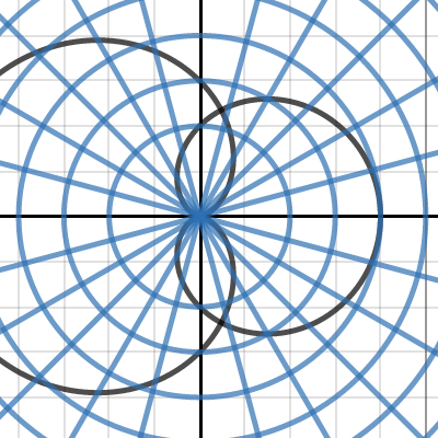Image of Polar Coordinates