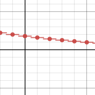 Image of Probability of drawing another Pot