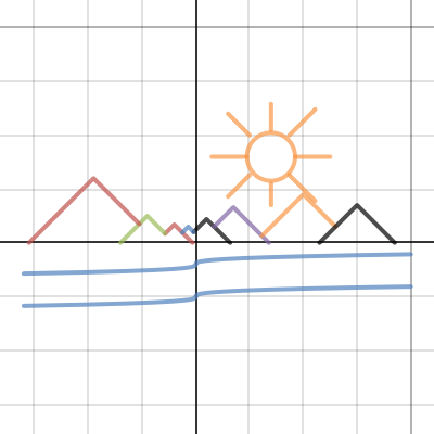 Image of Kaiden's stupid graphs