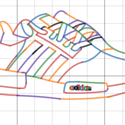 Image of Adidas Shoe, Math Project