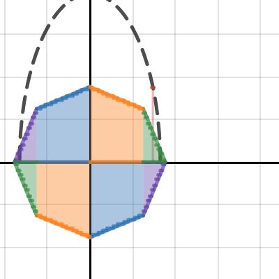 Image of Octagon umbrella