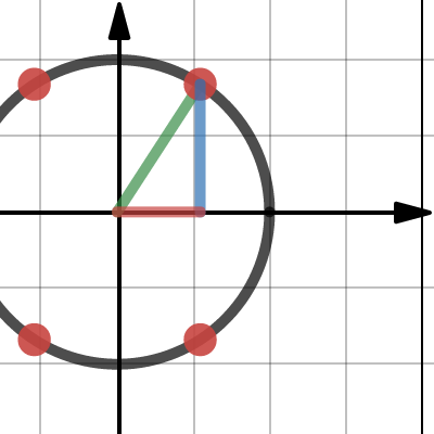 Image of Enhetscirkel 2