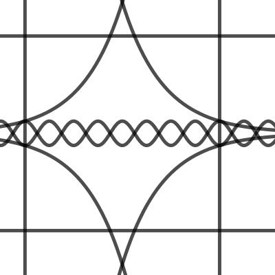 Image of Math B - Term 3 Assingment