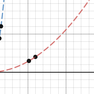Image of Transformation between two curves