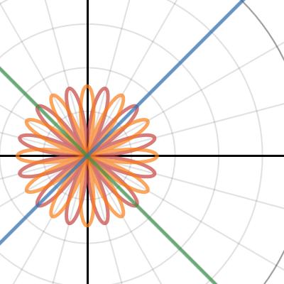 Image of r=asin(ntheta) and r=acos(ntheta)