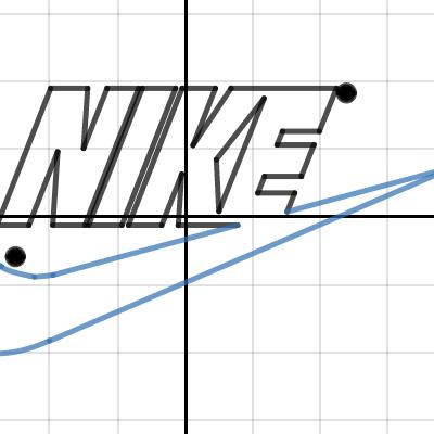 Image of Nike logo