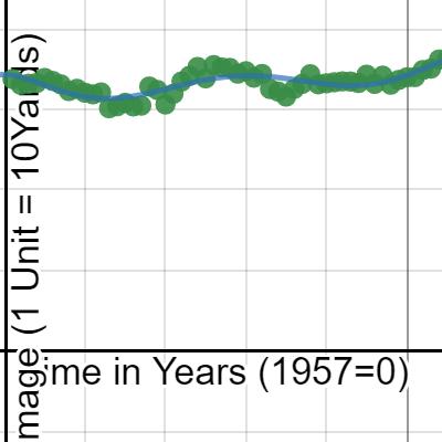 Image of Best Wide Receiver Statistics