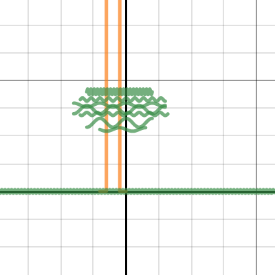 Image of Trig Graph