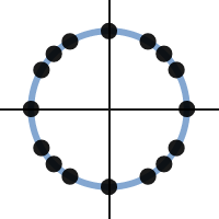 Image of Blank Unit Circle (16 points)