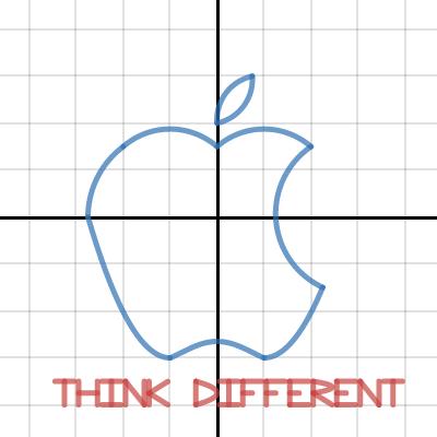 Image of Apple Logo