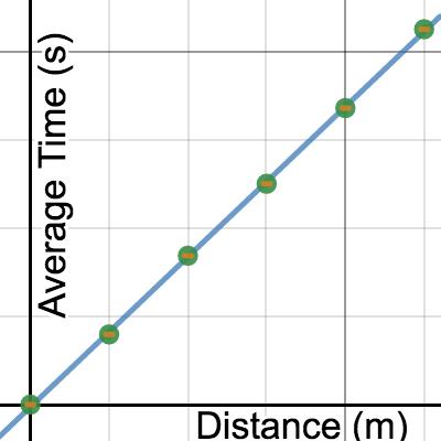 Image of Physics Graph